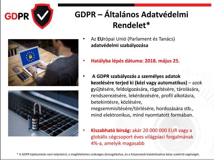 GDPR Hasznos információk! 403e1fc1e5